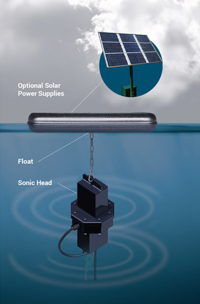 ultrasound solar power